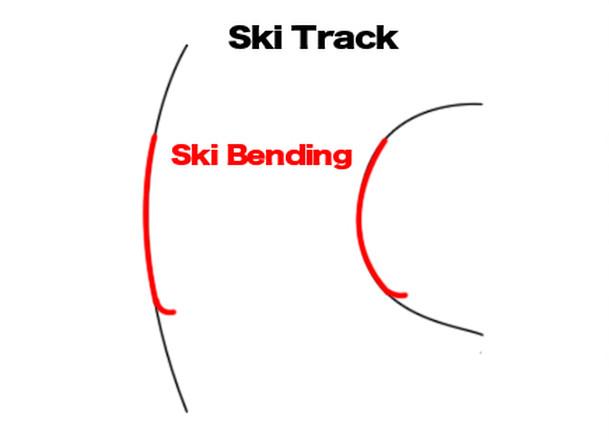 Ski bending
